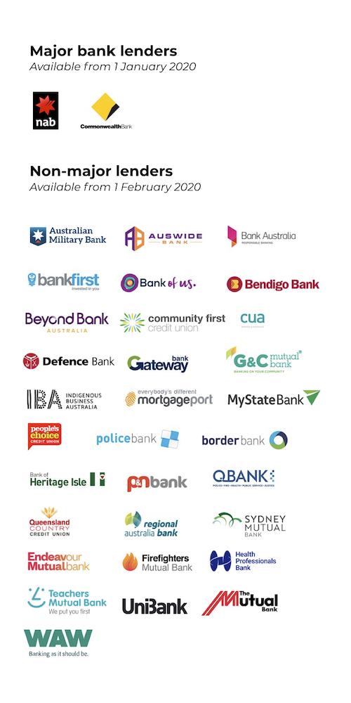 major bank and non-bank lenders