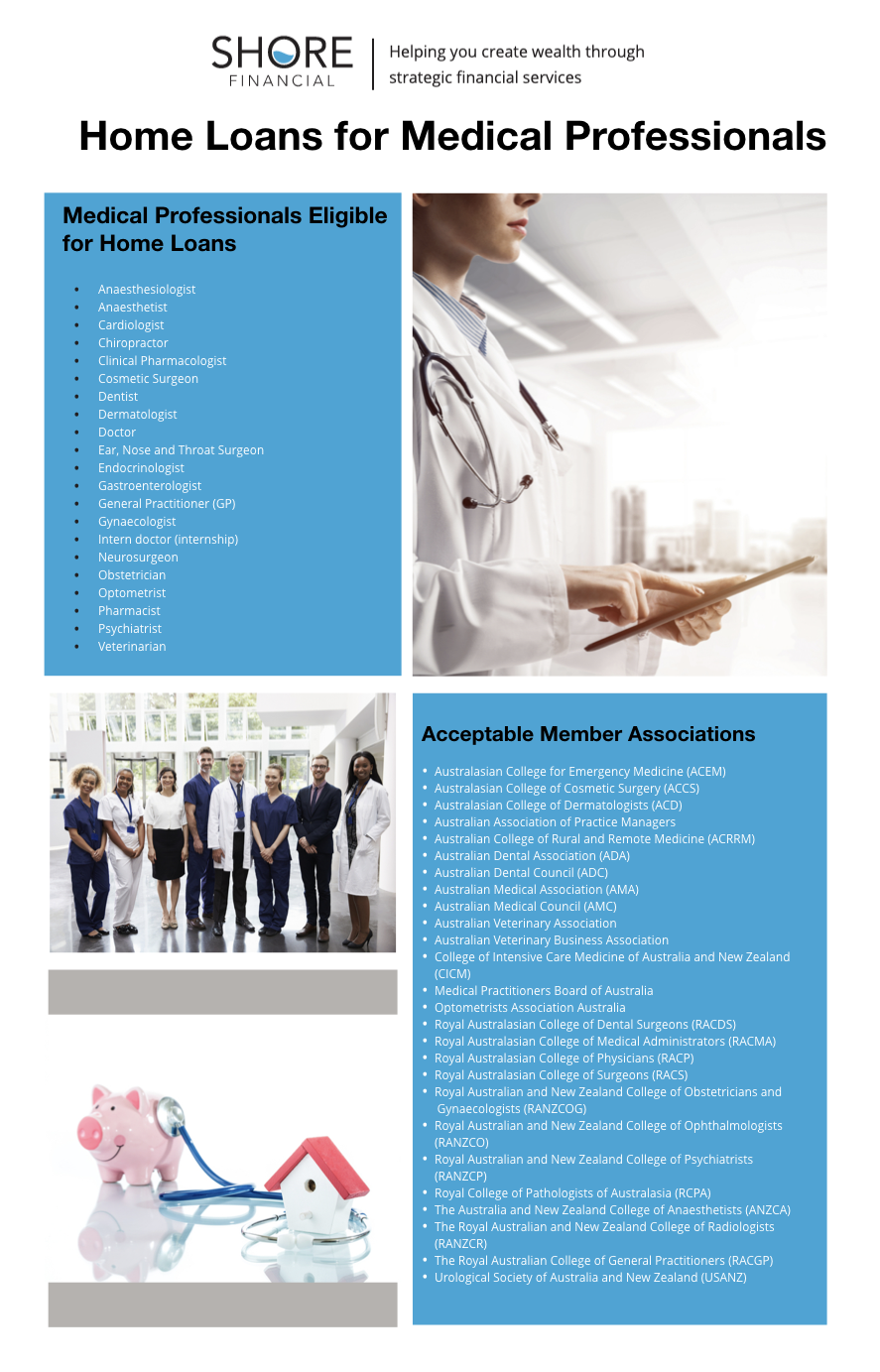 Home Loans for Medical Professionals